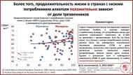 Более того, продолжительность жизни в странах с низким потреблением алкоголя положительно зависит от доли трезвенников