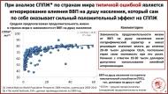 При анализе СППЖ по странам мира типичной ошибкой является игнорирование влияния ВВП на душу населения