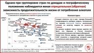 Однако при группировке стран по доходам и географическому положению наблюдается явная отрицательная (обратная) зависимость