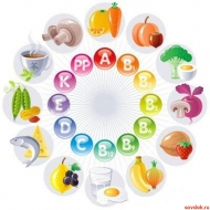 В каких продуктах какие витамины